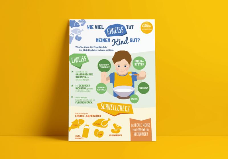 Illustration: Essensplan für Kind