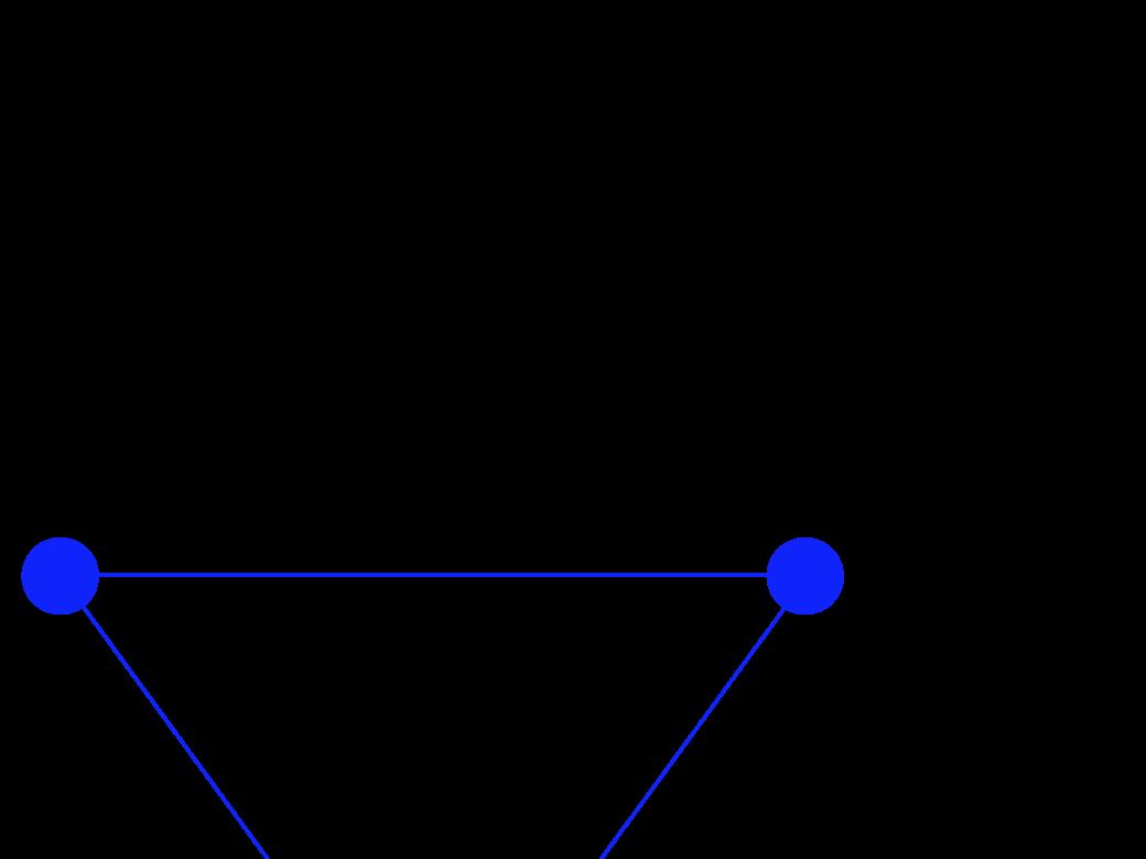Daten und Kanäle